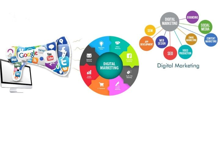 Digital Marketing: What Is Definition, Strategies, And Evolution
