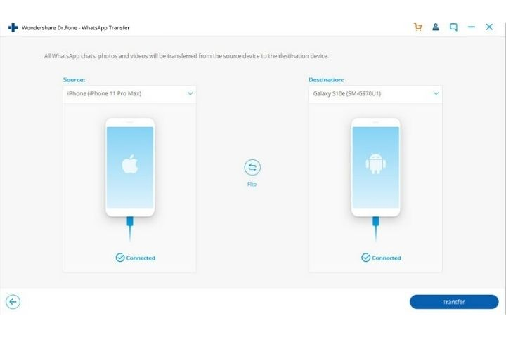 Plug-In Your Devices And Connect Them