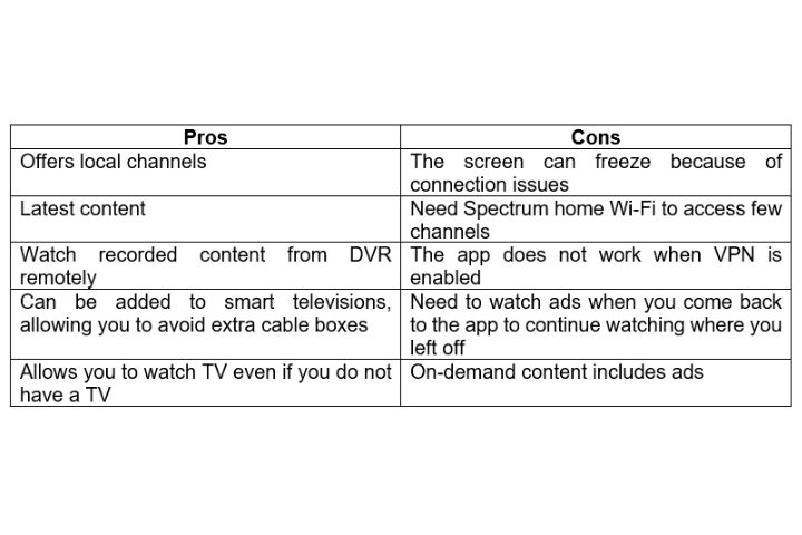 pros and cons of the app