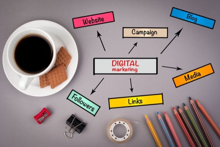 Digital Marketing | Study the Future | Learn Digital Marketing